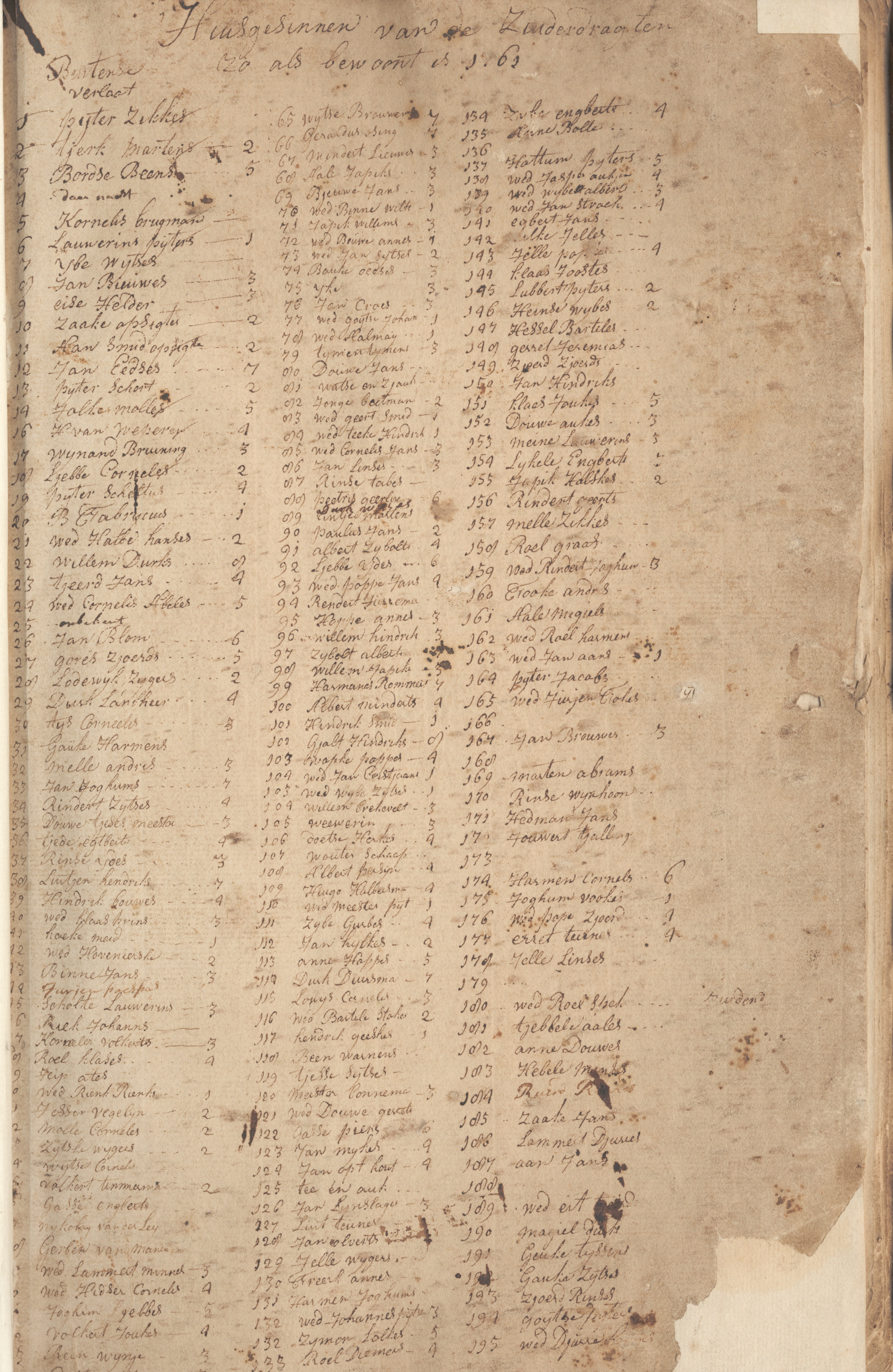 Overzicht huisgezinnen 1762