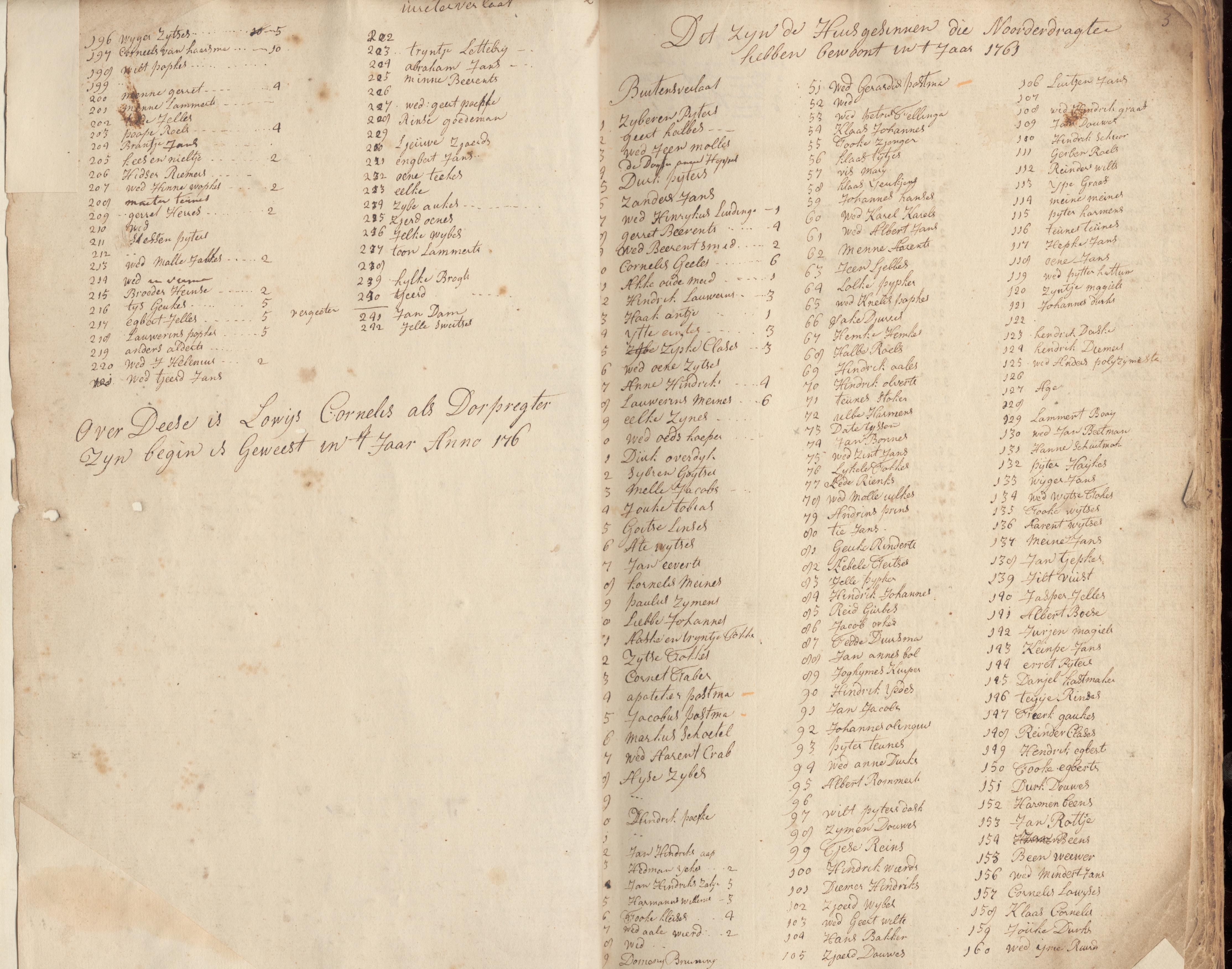 Overzicht huisgezinnen 1763