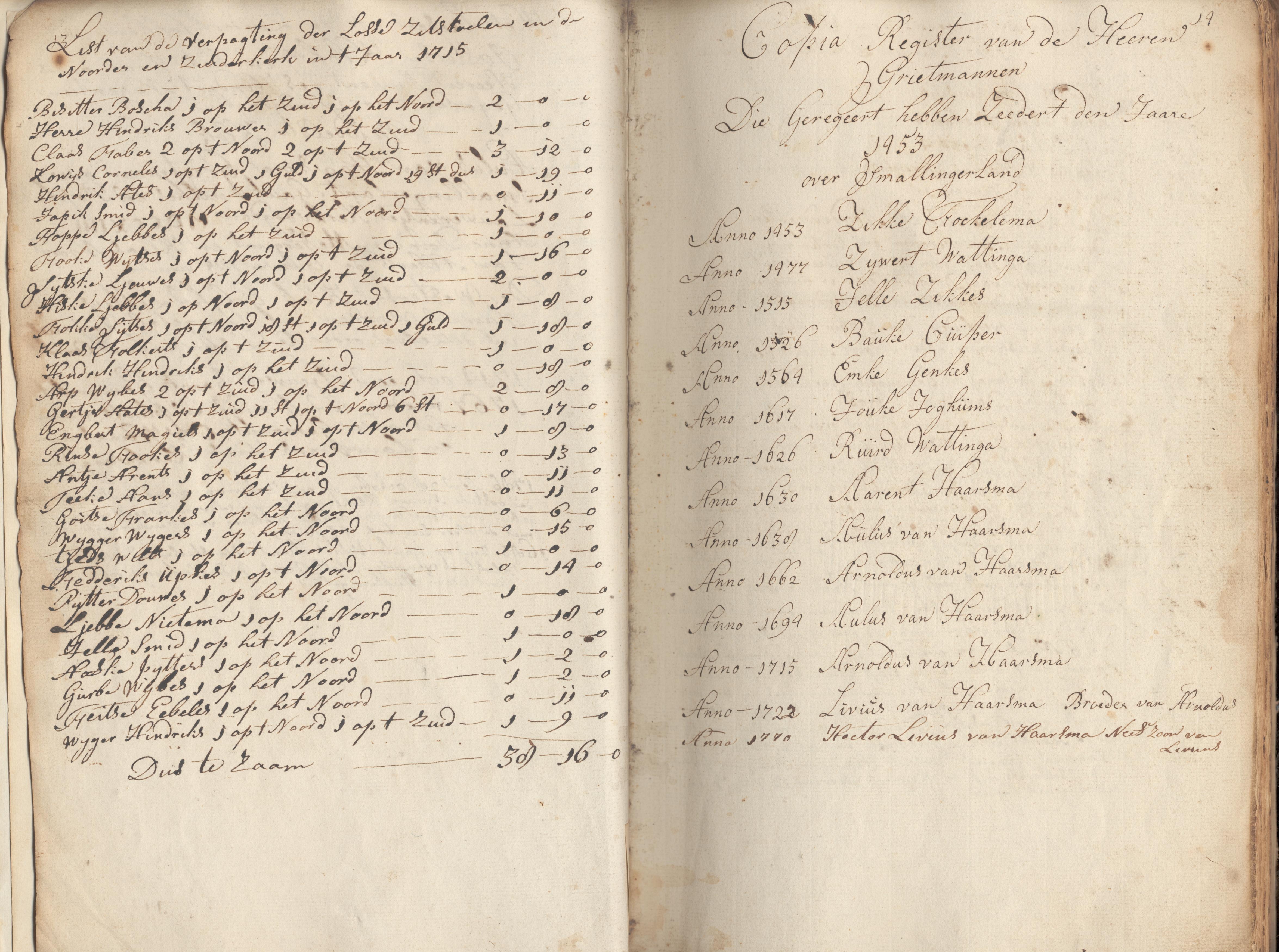 Register van de Heeren Grietmannen