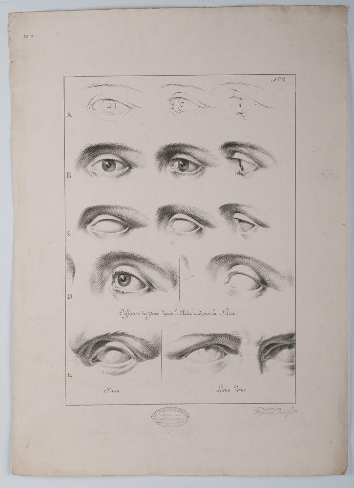 Tekenvoorbeeld van verschillende ogen