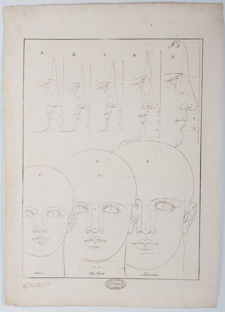 Tekenvoorbeeld van hoofden