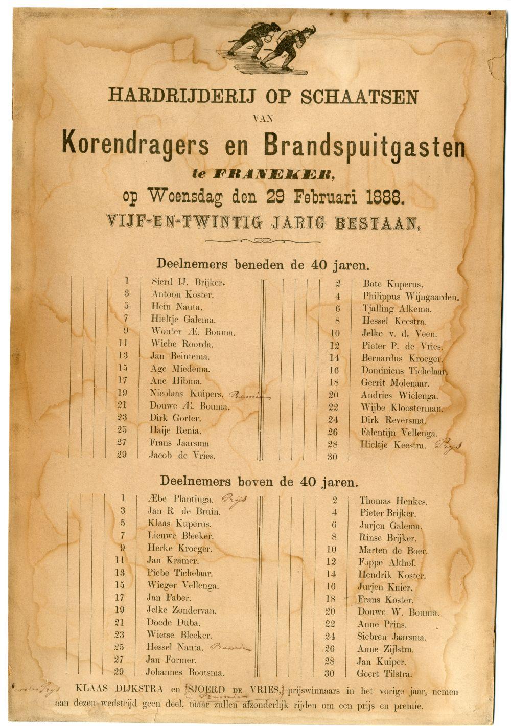 Deelnemerslijst van een schaatswedstrijd uit 1888