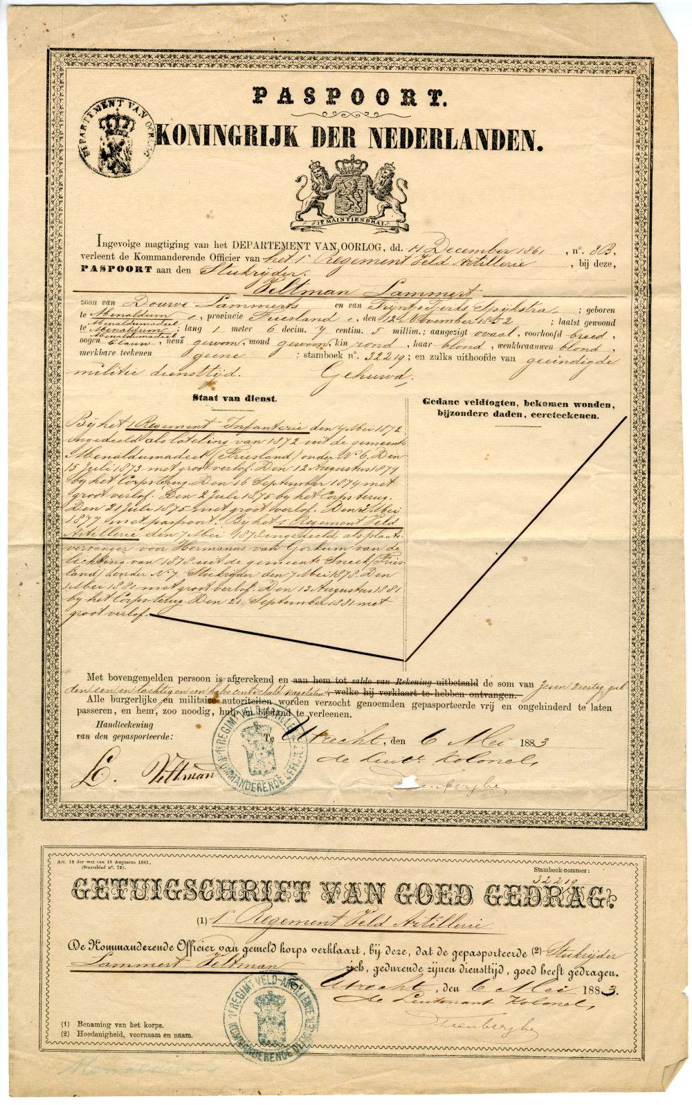 Militair paspoort uit 1883