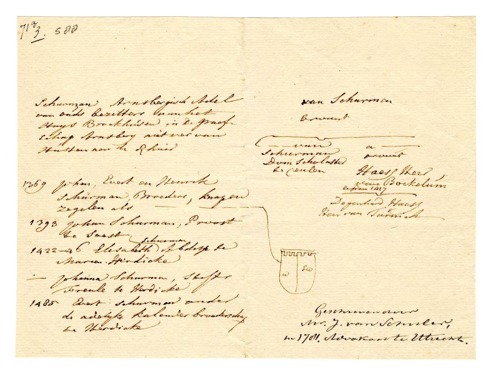 Aantekeningen betreffende de familie Van Schurman