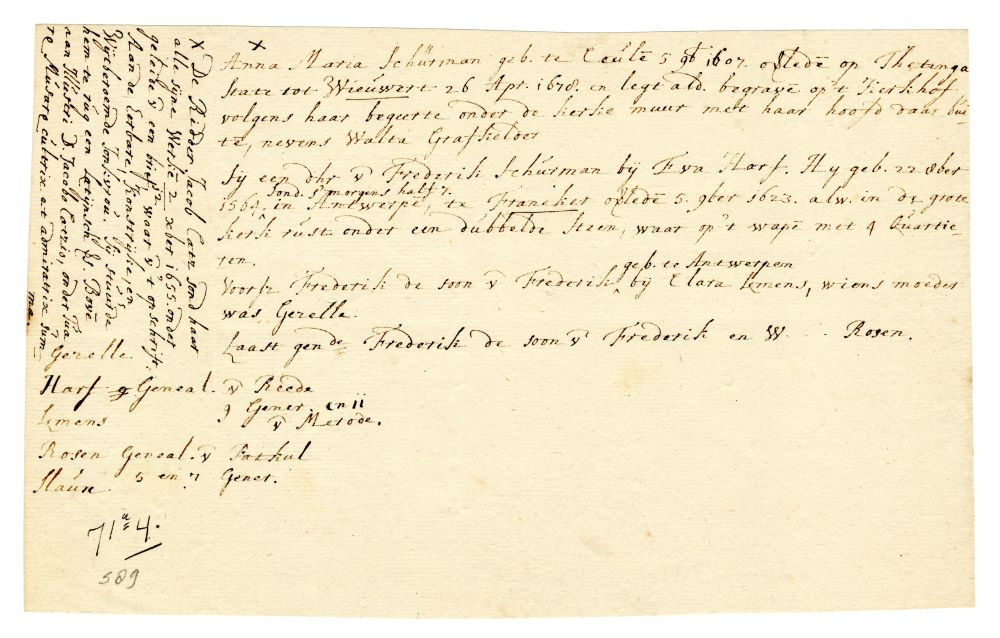 Aantekeningen betreffende Anna Maria van Schurman