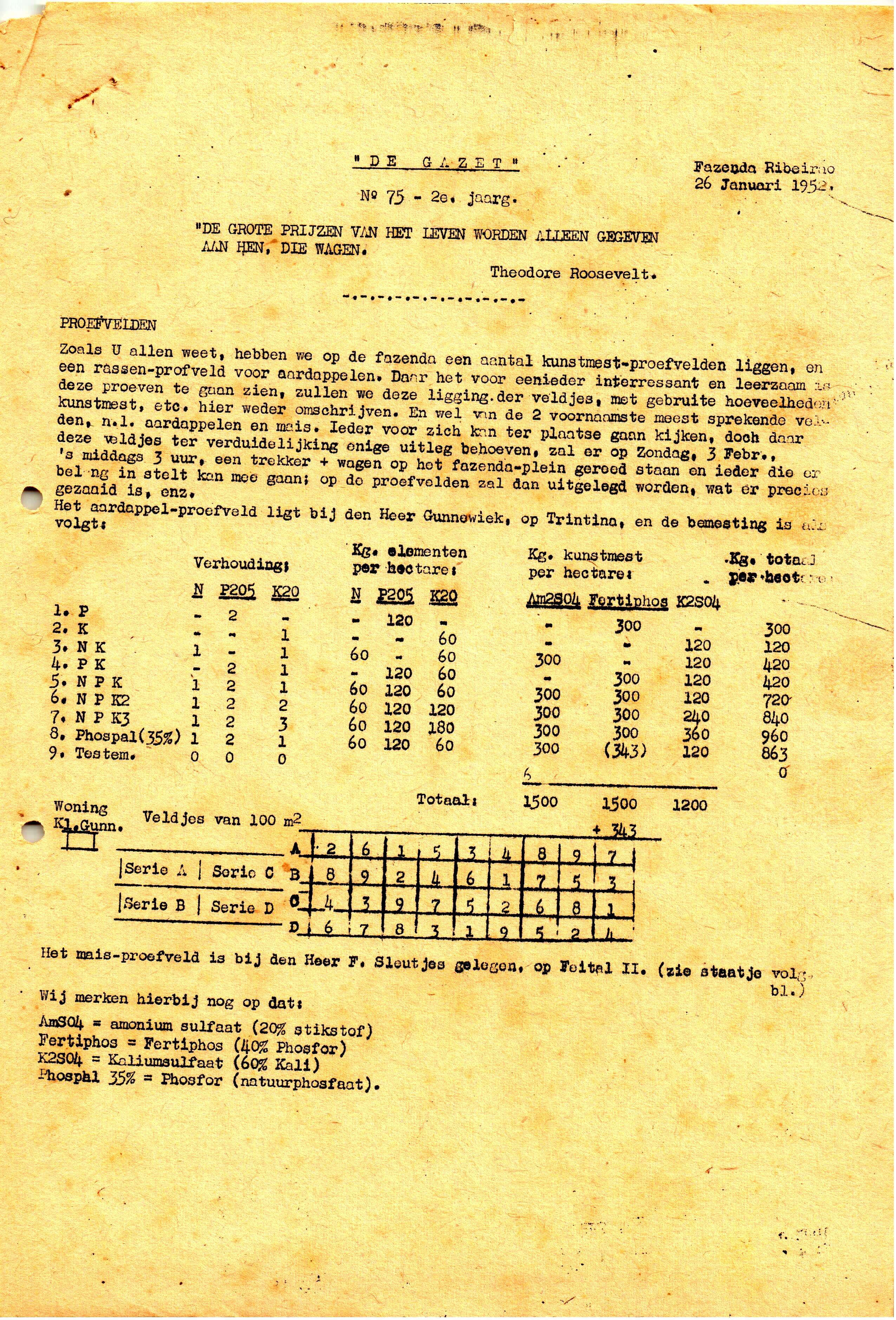 DE GAZET N°75 - 2e JRG